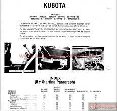 b7100 kubota tractor wiring diagram wiring diagram schematics kubota tractor b5100 b7100 shop manual auto repair manual forum