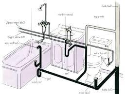 installing bathtub on concrete slab bathtub drain installation photo 6 of 7 pipe bathroom installing bathtub on concrete slab