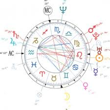 Barack Obama Natal Chart Astrological Profile Of President Barack Obama Exemplore