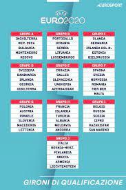 EURO 2020 CALENDARIO QUALIFICAZIONI - Calendario 2019