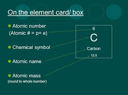 """Periodic Table Basics """"Your cheat sheet"""". - ppt download"""