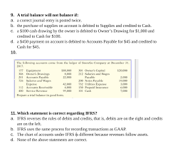 Solved 1 Debits A Increase Both Assets And Liabilities