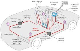 wiring diagrams 2008 gmc sierra wiring wiring diagrams