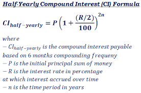 Monthly Principal And Interest Chart Compound Interest Ci Formulas Calculator