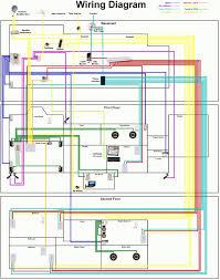 house wiring diagram pdf wiring diagram schematics house wiring colors vidim wiring diagram