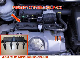 fuse box in citroen c fuse wiring diagrams