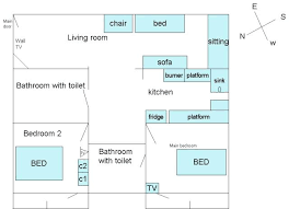 feng shui home office layout. Feng Shui Home Office Bedroom Southern Hemisphere North East Colors . Layout