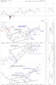 Hui Update A Treat For Long Suffering Gold Traders Gold Eagle