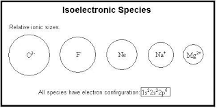 Electron Shielding Figure 2 Shows An Isoelectric Series Of Atoms And Ions Each