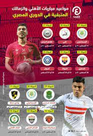 مواعيد مباريات الأهلي والزمالك المتبقية حتى نهاية الدوري المصري