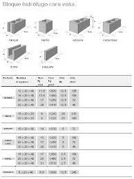 Bloques Prefabricados De Hormigon - Fábricas De Bloques De Hormigón