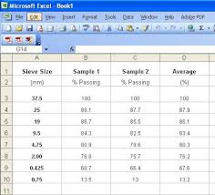How To Create A Sieve Analysis Graph In Excel Spreadsheet A