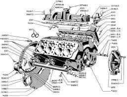 1966 sport fury wiring diagram wirdig 1963 plymouth fury wiring diagram image wiring diagram amp engine