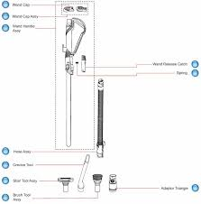 call for dyson parts here for dc14 wand and hose schematic