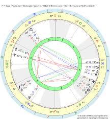 13 Sign Astrology Birth Chart Birth Chart P P Bajaj Pisces Zodiac Sign Astrology