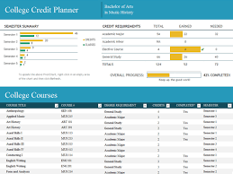 College Credit Planner Graduate On Time When You Track Your