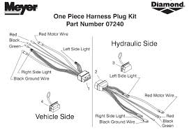 myers plow wiring diagram meyers snow plow wiring diagram meyers image wiring diagram for meyers snow plow lights the wiring