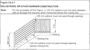 Ultimate Guide To Stairs Balustrade Or Other Barrier Construction Designlibrary Com Au
