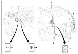 Lexus LX-570 / Toyota Sequoia. <b>Электропривод задней двери</b> ...