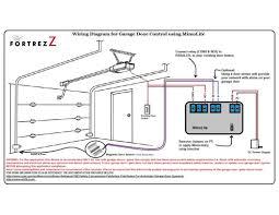 mimolite for garage door and magnetic door contact