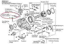 ford explorer fuse box diagram on ford images free download 1997 Ford Explorer Fuse Box Diagram ford explorer fuse box diagram 10 95 ford explorer fuse diagram 2002 ford explorer fuse box diagram 1997 ford explorer sport fuse box diagram