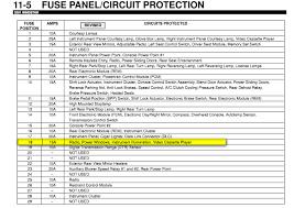 1999 Ford Windstar Fuse Box Diagram 95 Ford Taurus Fuse Box Diagram