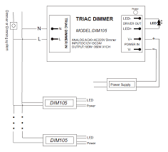 clipsal wiring diagram dimmer wiring diagrams clipsal trailing edge dimmer wiring diagram digital