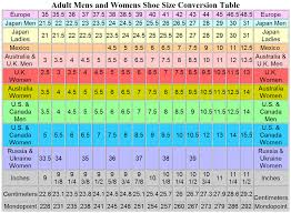 Unique European Men Size Conversion Chart American Shoe Size