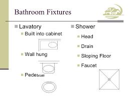 floor plan symbols bathroom. Bathroom Floor Plan Symbols S