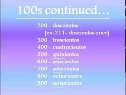 Spanish Numbers 0 100 Chart Spanish Numbers 100 1 000 000