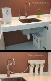 best indoor water filter malaysia 2021