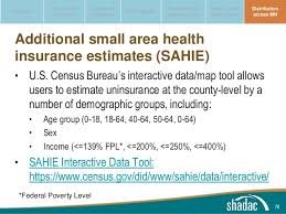 Profile Of Minnesotas Uninsured Summary Of Key Findings