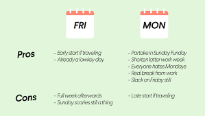 Monday To Friday Schedule Stop Taking Friday Off Why Monday Should Be Your Next Scheduled Day