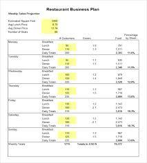 Budget Plan Sample Business Restaurant Budget Template