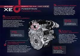 Vw Ingenium Engine Chart Thedetroitbureau Com
