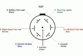 7 pin trailer plug wiring diagram trailer braking power supplied 7 way semi trailer plug wiring diagram at 7 Pin Truck Plug Wiring Diagram