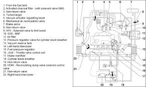 audi tt engine bay diagram audi wiring diagrams online