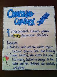 Complex Sentence Anchor Chart Compound Complex Sentence Complex Sentences Compound