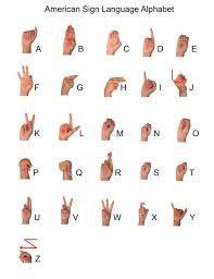 Free Printable Abc Sign Language Chart Sign Language Alphabet Animated American Sign Language
