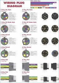 7 way round trailer wiring diagram kanvamath org 4 way round trailer plug wiring diagram stunning round trailer plug wiring gallery everything you need to