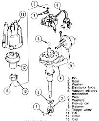 Jeep 4 7 Engine Diagram