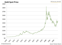Gold Price Could Hit 5 000 Or Even 10 000 In A Few Years