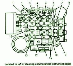 1990 jeep cherokee xj fuse box diagram circuit wiring diagrams 1990 jeep wrangler fuse box diagram at 1990 Jeep Wrangler Fuse Box Diagram