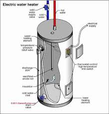 ge electric hot water heater wiring diagram new geyser wiring water geyser wiring diagram ge electric hot water heater wiring diagram new wiring hot water heater element wiring solutions of