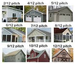 besides being better looking a roof with a 4 12 pitch may also be better for shingles than a standard 3 12 pitched roof if you elect to get a roof with