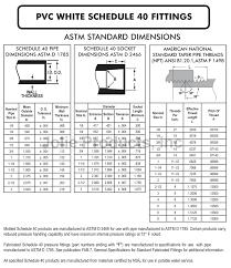 Pvc Pipe Fittings Dimensions Chart Www Bedowntowndaytona Com