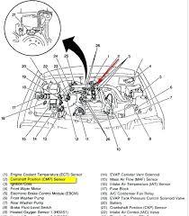 silverado crankshaft alignment sensor wiring diagram silverado crankshaft alignment sensor wiring diagram camshaft sensor wiring diagram daughter was told 2003 chevy silverado