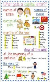 Little Miss Chart Little Miss Glamour Goes To Kindergarten Tips For Creating