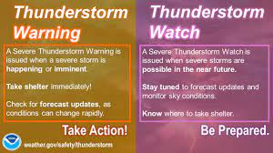 severe thunderstorm watch and a warning ...