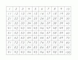 Kids : 1st Grade Math Charts 1 100 Printable Facts Chart Mini 3 ...